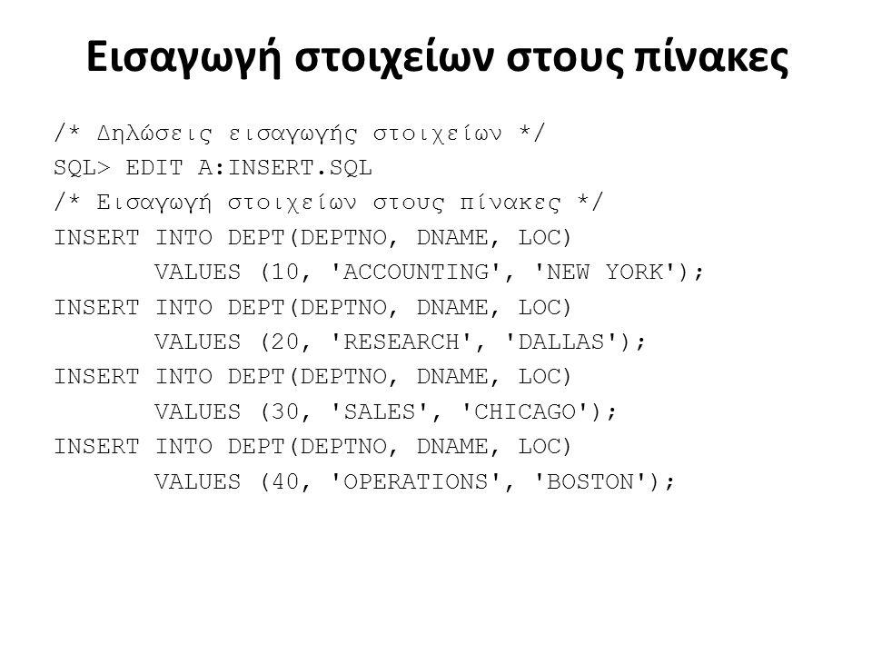 Εισαγωγή στοιχείων στους πίνακες /* Δηλώσεις εισαγωγής στοιχείων */ SQL> EDIT A:INSERT.SQL /* Εισαγωγή στοιχείων στους πίνακες */ INSERT INTO DEPT(DEPTNO, DNAME, LOC) VALUES (10, ACCOUNTING , NEW YORK ); INSERT INTO DEPT(DEPTNO, DNAME, LOC) VALUES (20, RESEARCH , DALLAS ); INSERT INTO DEPT(DEPTNO, DNAME, LOC) VALUES (30, SALES , CHICAGO ); INSERT INTO DEPT(DEPTNO, DNAME, LOC) VALUES (40, OPERATIONS , BOSTON );