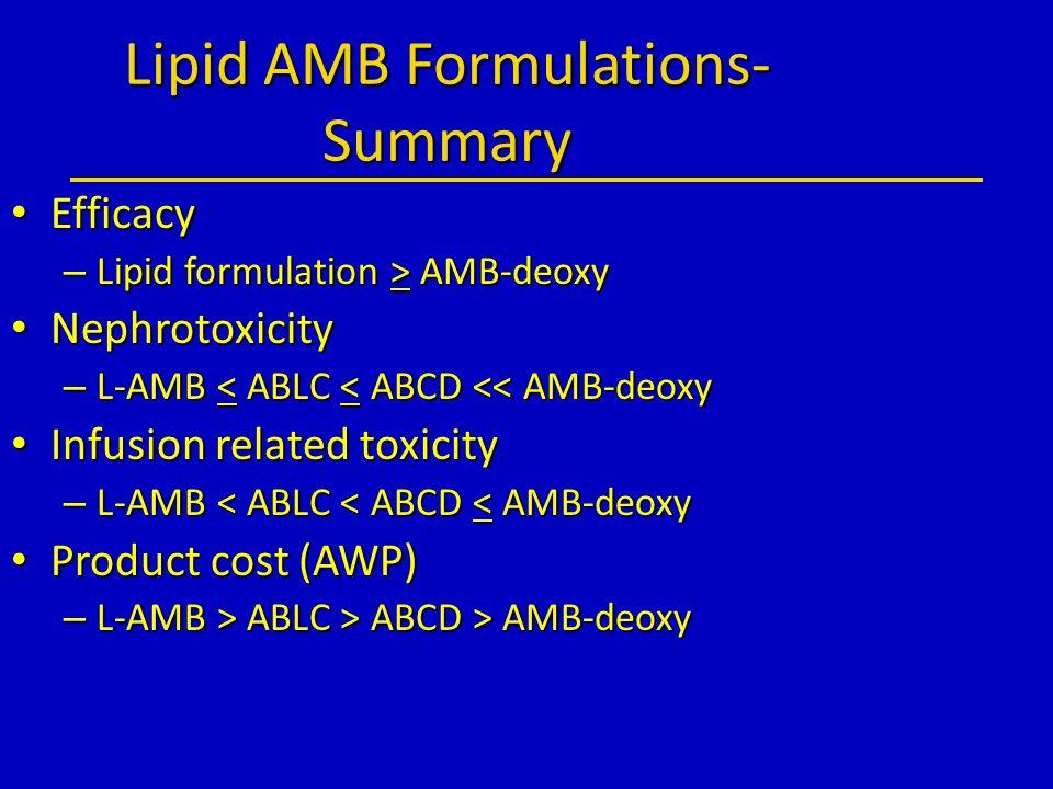 Lipid AMB Formulations- Summary Efficacy Efficacy – Lipid formulation > AMB-deoxy Nephrotoxicity Nephrotoxicity – L-AMB < ABLC < ABCD << AMB-deoxy Inf