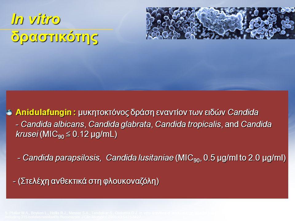 Anidulafungin : μυκητοκτόνος δράση εναντίον των ειδών Candida - Candida albicans, Candida glabrata, Candida tropicalis, and Candida krusei (MIC 90 ≤ 0