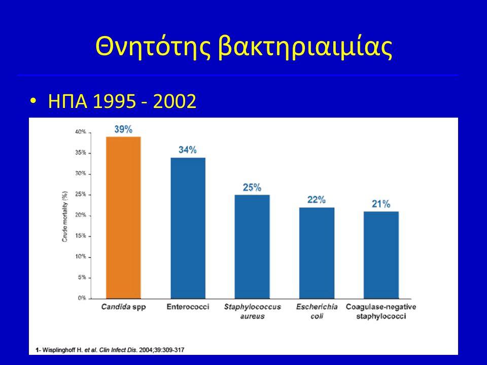 Θνητότης βακτηριαιμίας ΗΠΑ 1995 - 2002