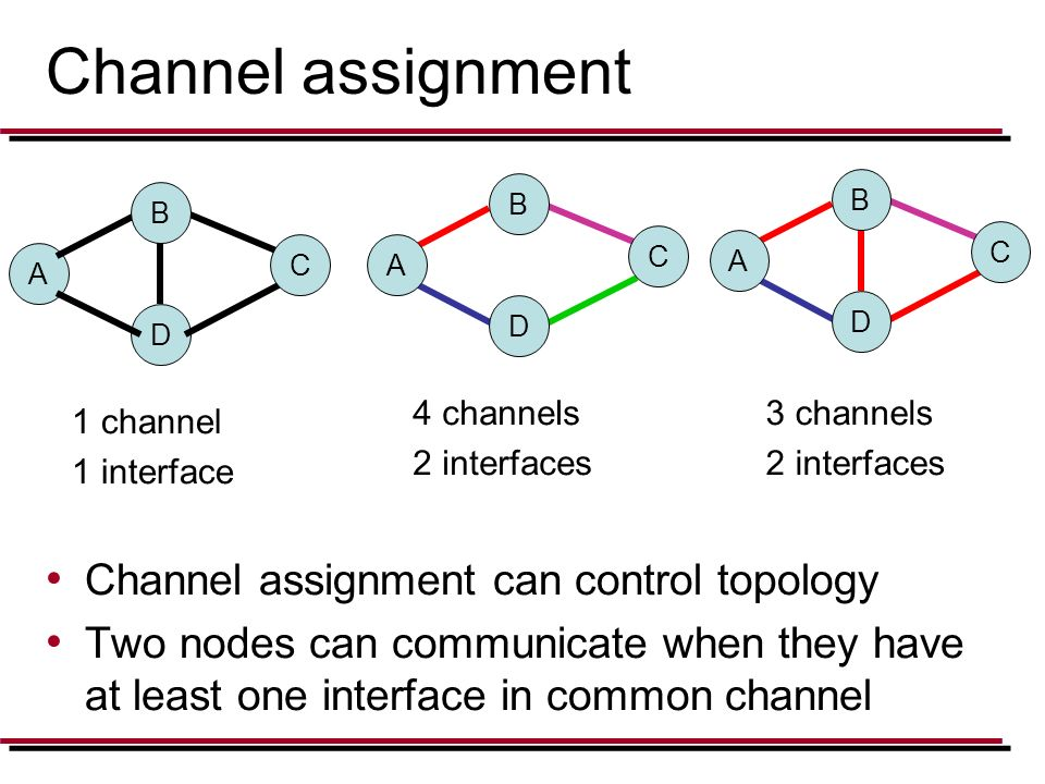 Channel assignment Channel assignment can control topology Two nodes can communicate when they have at least one interface in common channel 1 channel