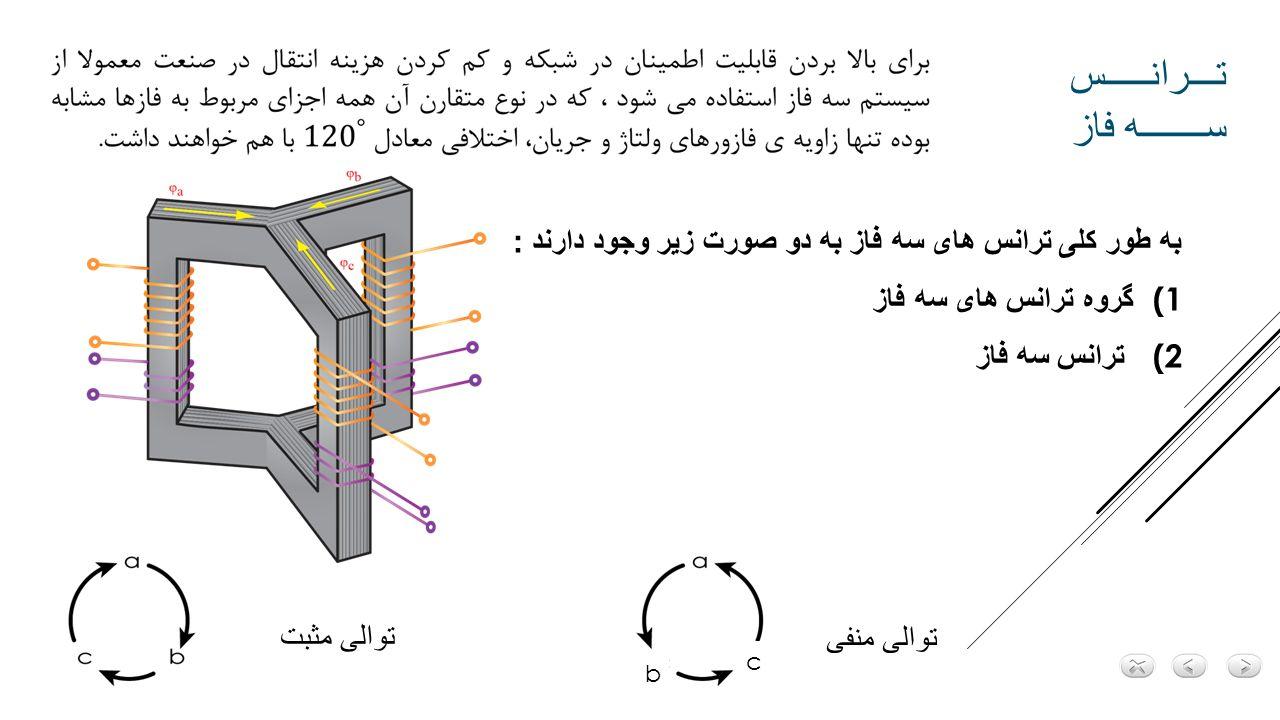 مفهوم زاویه الکتریکی و زاویه مکانیکی زاویـه مکانیکی همان زاویه ی هندسی است که یک دور آن معادل 360 درجه می باشد.