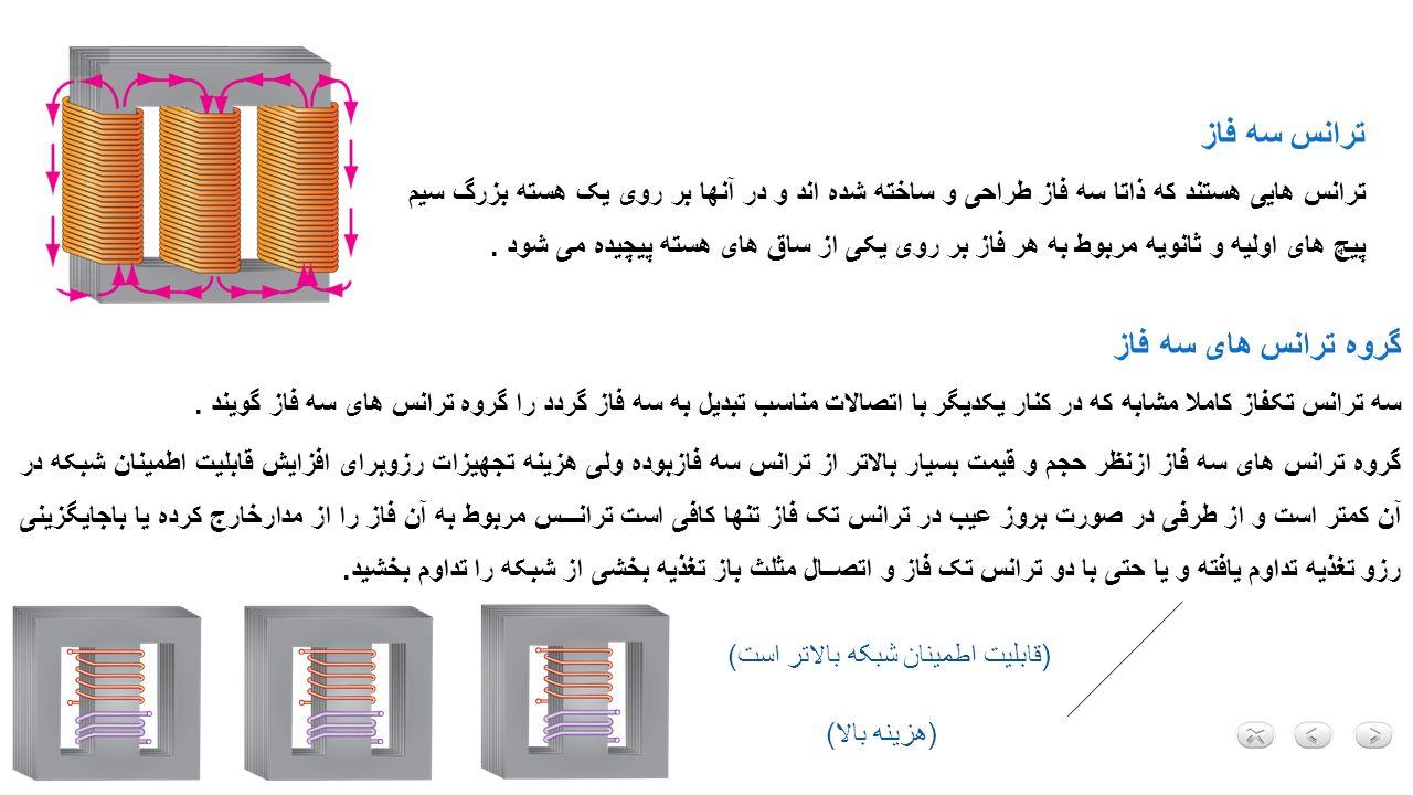 Vc - + - انواع اتصالات سه فاز سرهای نقطه دار ← سرهای ورودی جریان ترانس اختلاف پتانسیل بین یک فاز و یک نول را ولتاژ فاز می نامیم اختلاف پتانسیل بین یک فاز با فاز دیگر را ولتاژ خط می نامیم ( اگر اسم نیاورد ولتاژ خط در نظر است ) یکی از مزیت های ستاره نول داشتن است ( سروسط ) + Va - Ph + Vb سه فاز متقارن
