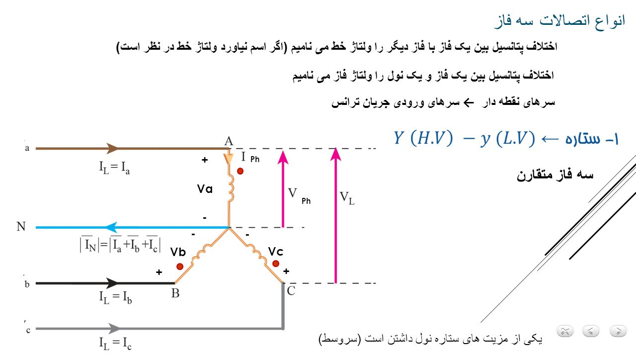 Ph Va – Vb – Vc ولتاژهای فاز نام دارند و VL ولتاژ خط نام دارد.