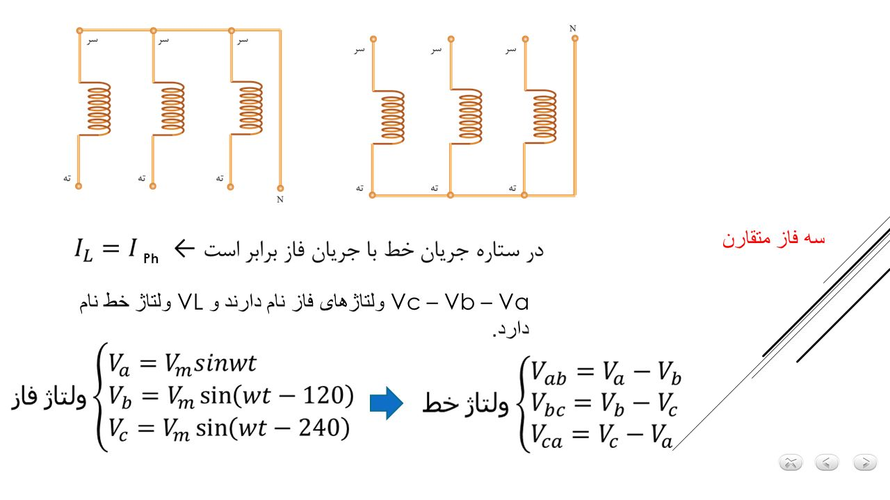 تحلیل ترانسفورماتور سه فاز 1- اتصال ستاره - ستاره ( با فرض منبع تغذیه و بار سه فاز متقارن ستاره )