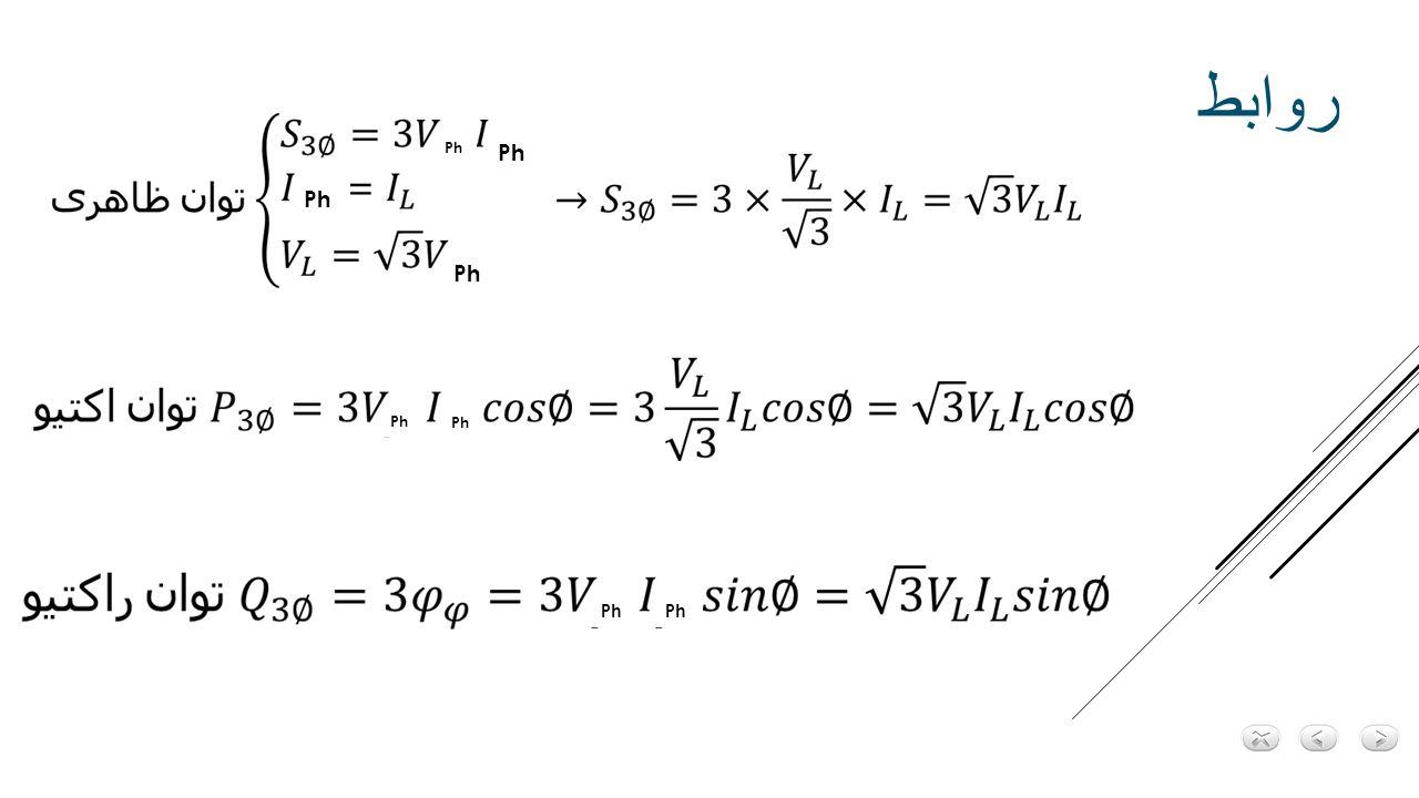 دیاگرام توزیع توان سه فاز PgPg PmPm توان فاصله هوایی توان مقاومت تبدیل انرژی توان مکانیکی خروجی P m = (1-S ) P g