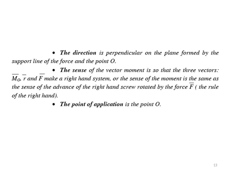 Η ροπή μιας δύναμης ως προς την αρχή του συστήματος συντεταγμένων 14