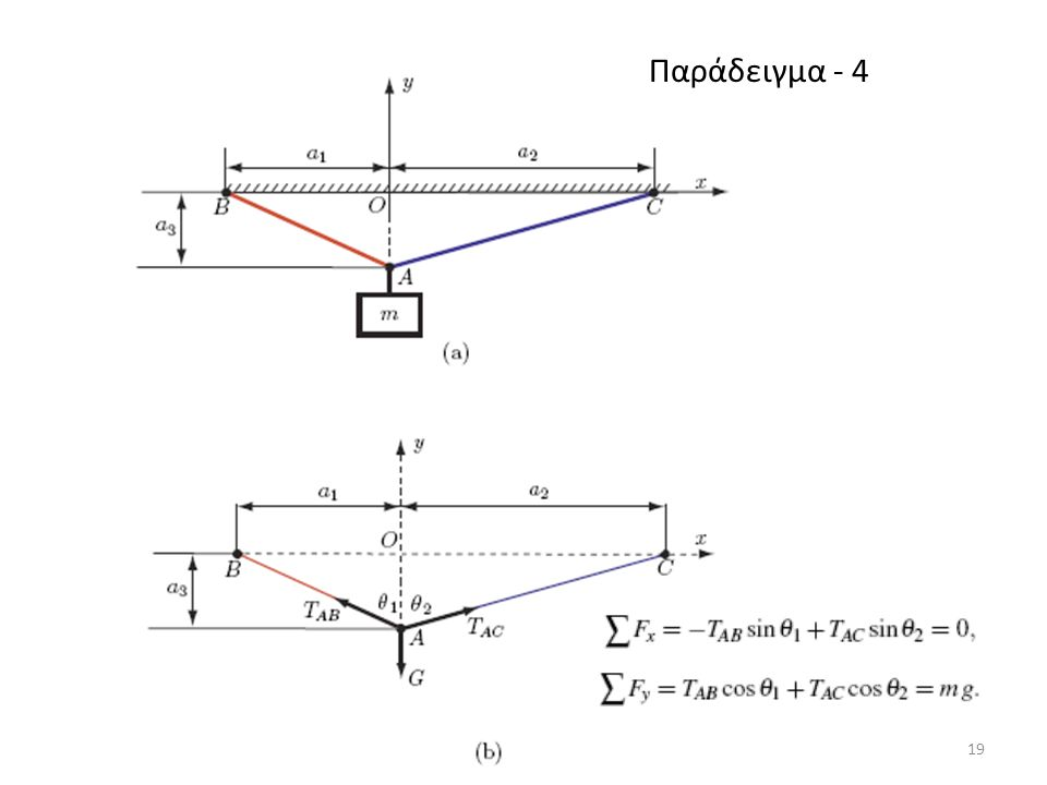 Παράδειγμα - 4 19