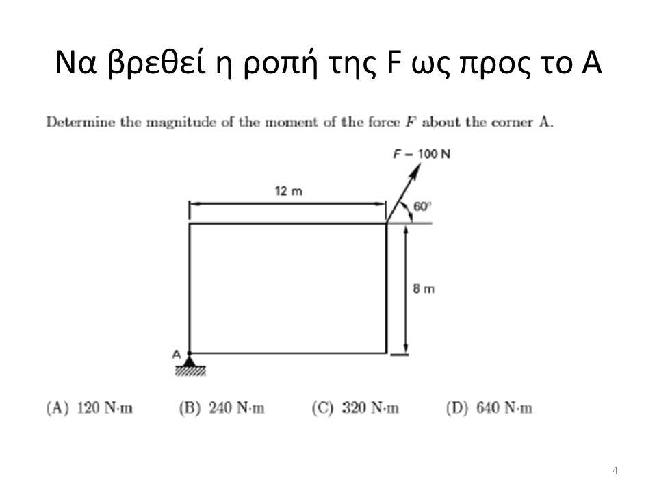 Να βρεθεί η ροπή της F ως προς το Α 4