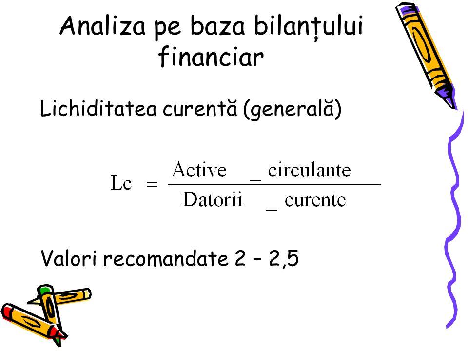 Lichiditatea curentă (generală) Valori recomandate 2 – 2,5 Analiza pe baza bilanţului financiar