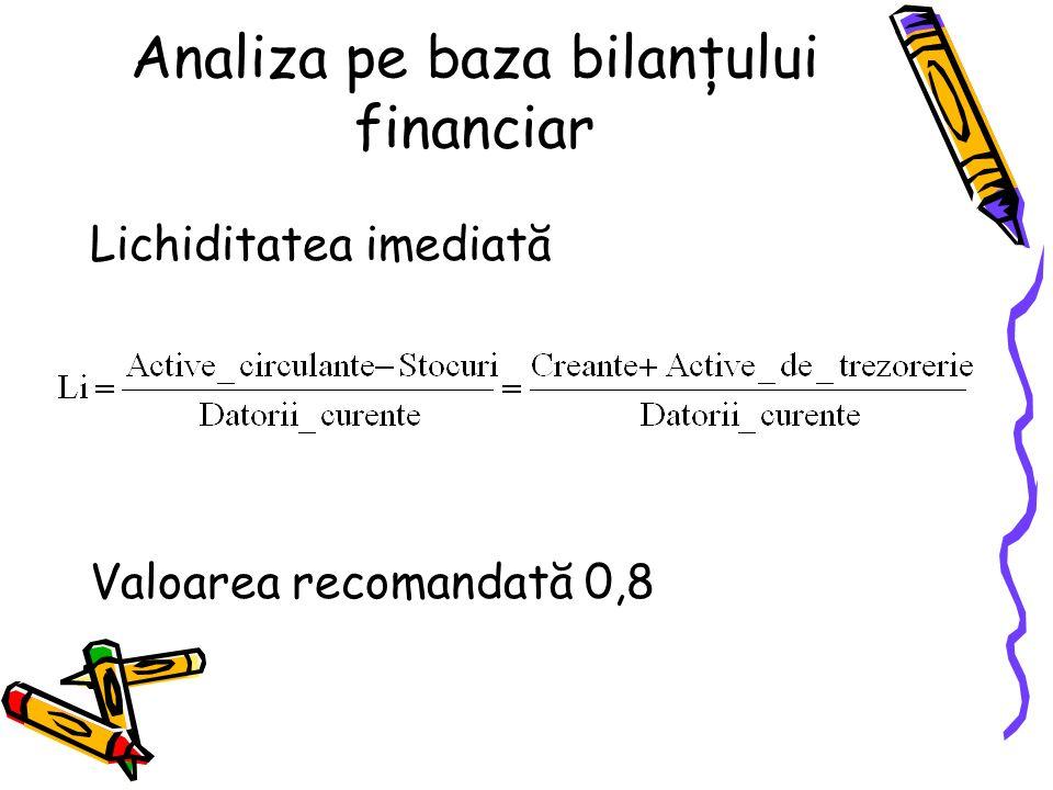 Lichiditatea imediată Valoarea recomandată 0,8 Analiza pe baza bilanţului financiar