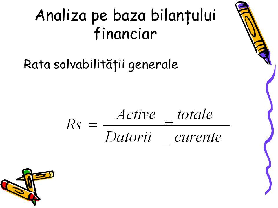Rata solvabilităţii generale Analiza pe baza bilanţului financiar