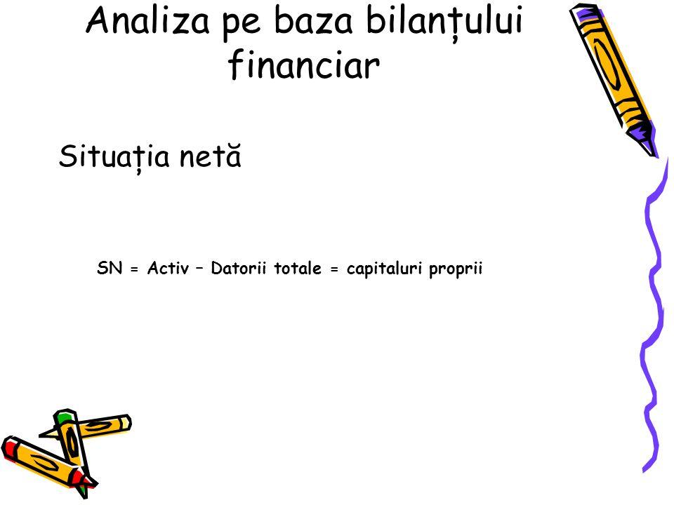 Situaţia netă SN = Activ – Datorii totale = capitaluri proprii Analiza pe baza bilanţului financiar