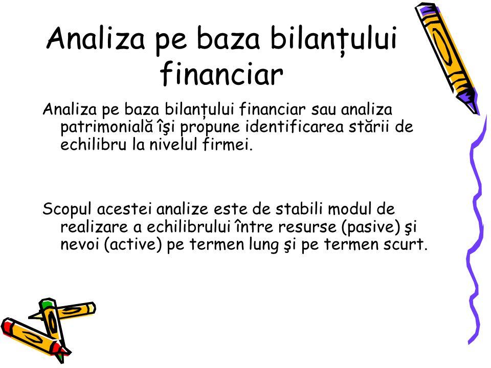 Lichiditatea la vedere Nivelul recomandat 0,2 Analiza pe baza bilanţului financiar