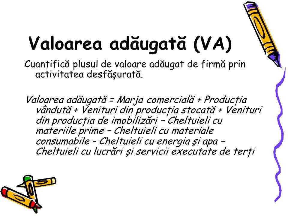 Valoarea adăugată (VA) Cuantifică plusul de valoare adăugat de firmă prin activitatea desfăşurată.