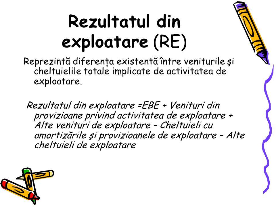 Rezultatul din exploatare (RE) Reprezintă diferenţa existentă între veniturile şi cheltuielile totale implicate de activitatea de exploatare.