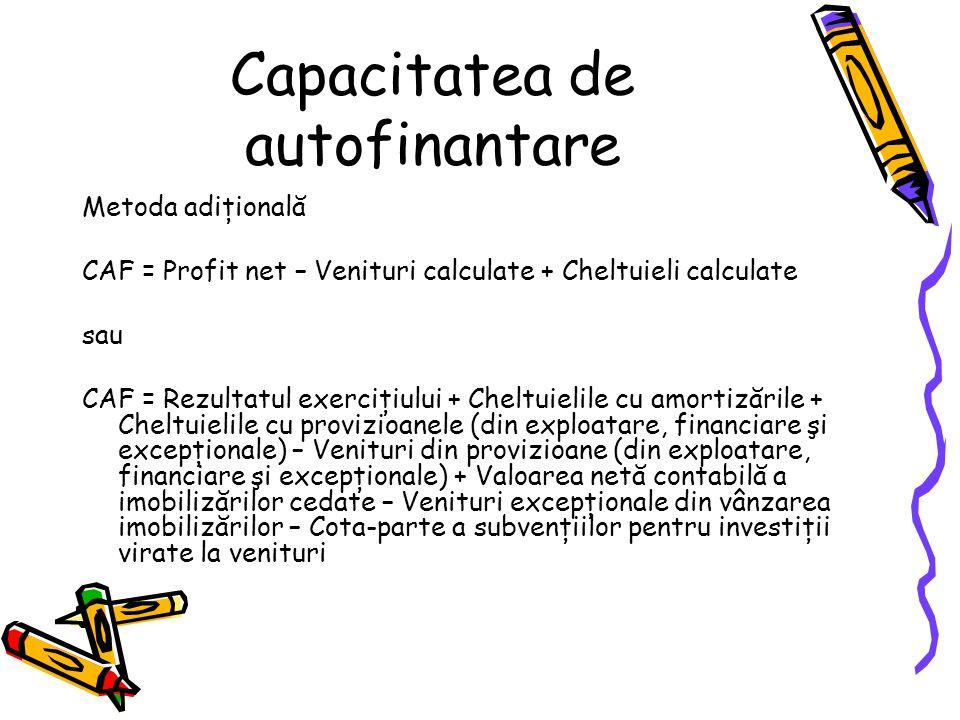 Capacitatea de autofinantare Metoda adiţională CAF = Profit net – Venituri calculate + Cheltuieli calculate sau CAF = Rezultatul exerciţiului + Cheltuielile cu amortizările + Cheltuielile cu provizioanele (din exploatare, financiare şi excepţionale) – Venituri din provizioane (din exploatare, financiare şi excepţionale) + Valoarea netă contabilă a imobilizărilor cedate – Venituri excepţionale din vânzarea imobilizărilor – Cota-parte a subvenţiilor pentru investiţii virate la venituri