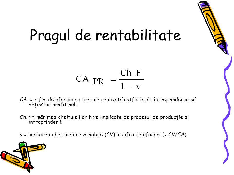 Pragul de rentabilitate CA PR = cifra de afaceri ce trebuie realizată astfel încât întreprinderea să obţină un profit nul; Ch.F = mărimea cheltuielilor fixe implicate de procesul de producţie al întreprinderii; v = ponderea cheltuielilor variabile (CV) în cifra de afaceri (= CV/CA).