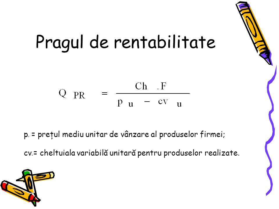 Pragul de rentabilitate p u = preţul mediu unitar de vânzare al produselor firmei; cv u = cheltuiala variabilă unitară pentru produselor realizate.