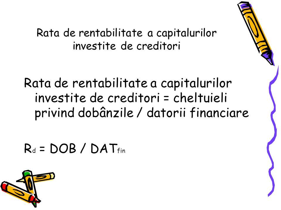 Rata de rentabilitate a capitalurilor investite de creditori Rata de rentabilitate a capitalurilor investite de creditori = cheltuieli privind dobânzile / datorii financiare R d = DOB / DAT fin