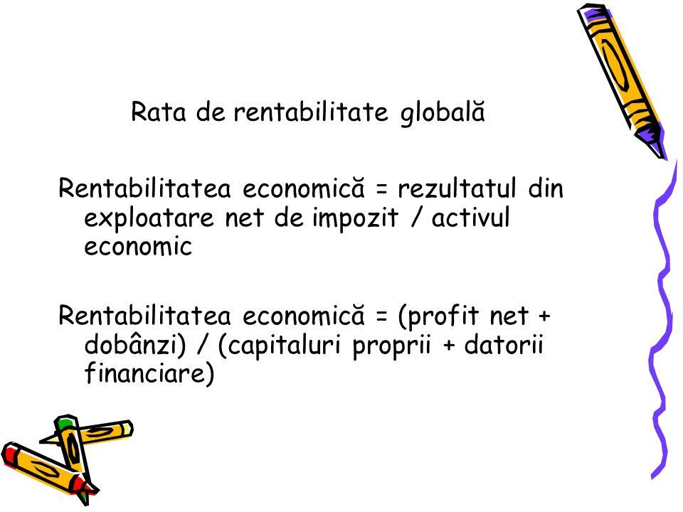 Rata de rentabilitate globală Rentabilitatea economică = rezultatul din exploatare net de impozit / activul economic Rentabilitatea economică = (profit net + dobânzi) / (capitaluri proprii + datorii financiare)