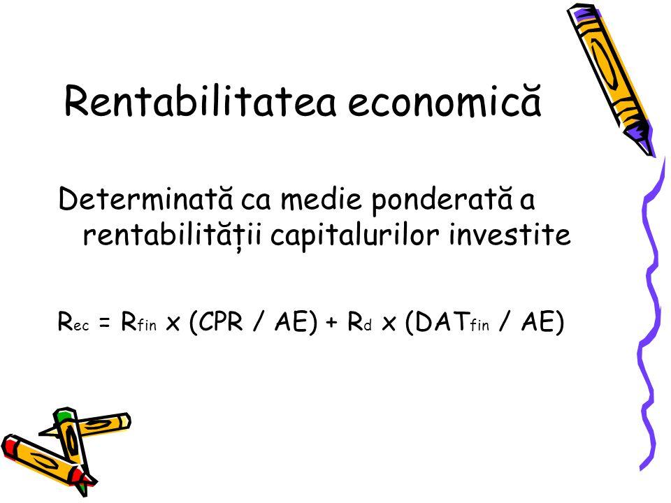 Rentabilitatea economică Determinată ca medie ponderată a rentabilităţii capitalurilor investite R ec = R fin x (CPR / AE) + R d x (DAT fin / AE)