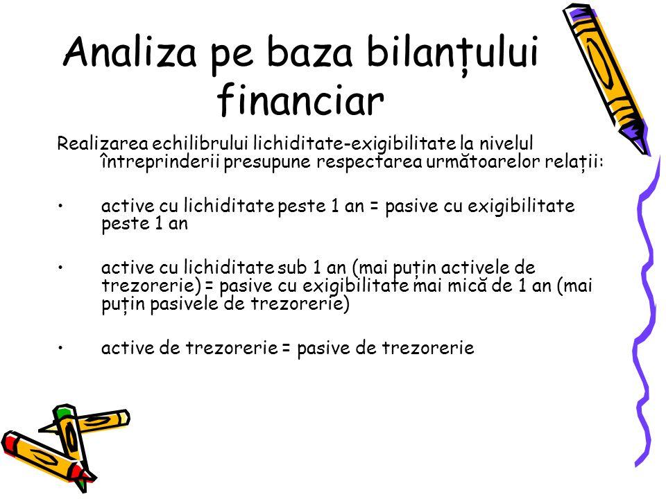 Fondul de rulment permanent Fondul de rulment permanent (FR) = Capital propriu + Împrumuturi şi datorii cu exigibilitate între 1 şi 5 ani şi peste – Active imobilizate (Active cu lichiditate mai mare de 1 an).