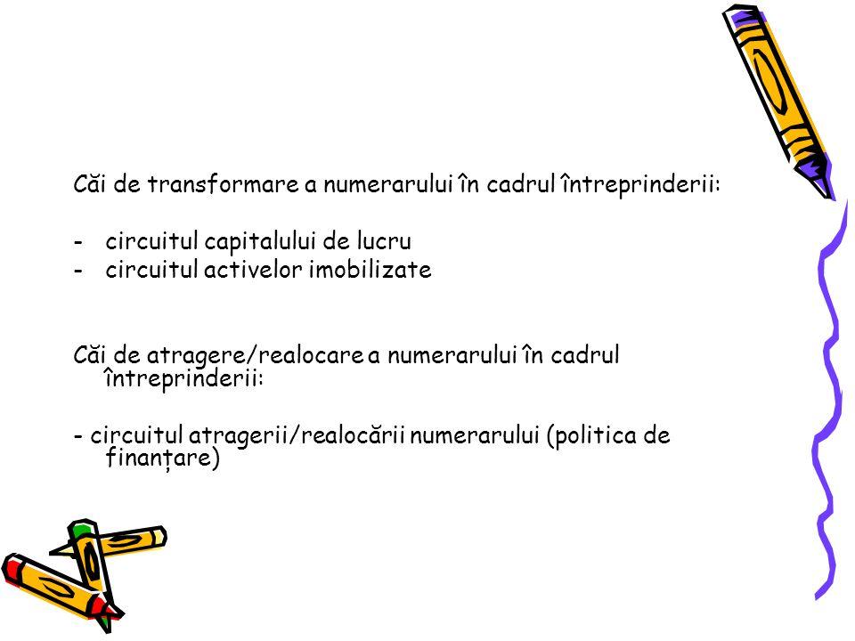 Căi de transformare a numerarului în cadrul întreprinderii: -circuitul capitalului de lucru -circuitul activelor imobilizate Căi de atragere/realocare a numerarului în cadrul întreprinderii: - circuitul atragerii/realocării numerarului (politica de finanţare)