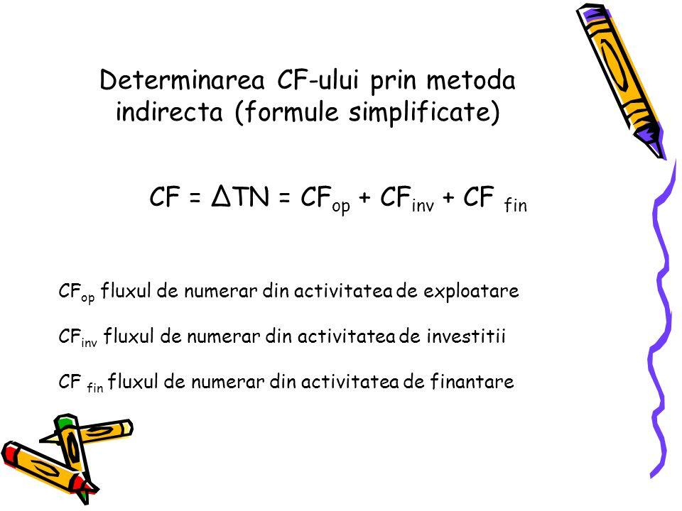 Determinarea CF-ului prin metoda indirecta (formule simplificate) CF = ΔTN = CF op + CF inv + CF fin CF op fluxul de numerar din activitatea de exploatare CF inv fluxul de numerar din activitatea de investitii CF fin fluxul de numerar din activitatea de finantare