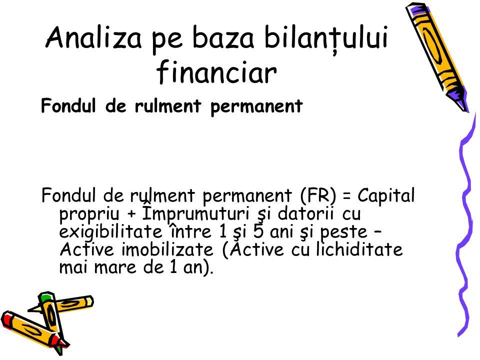 Fondul de rulment propriu Fondul de rulment propriu = Capital propriu – Active imobilizate (Active cu lichiditate mai mare de 1 an).