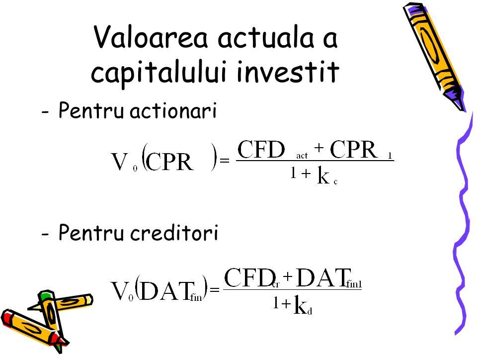 Valoarea actuala a capitalului investit -Pentru actionari -Pentru creditori