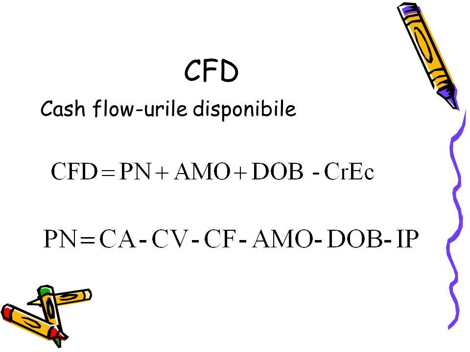 CFD Cash flow-urile disponibile