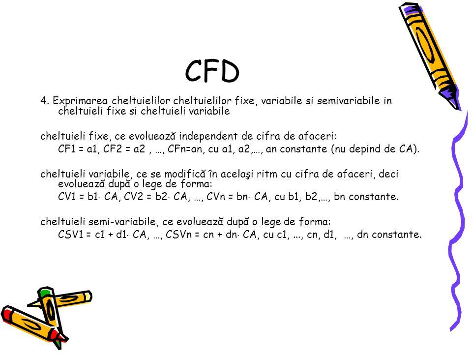 CFD 4.