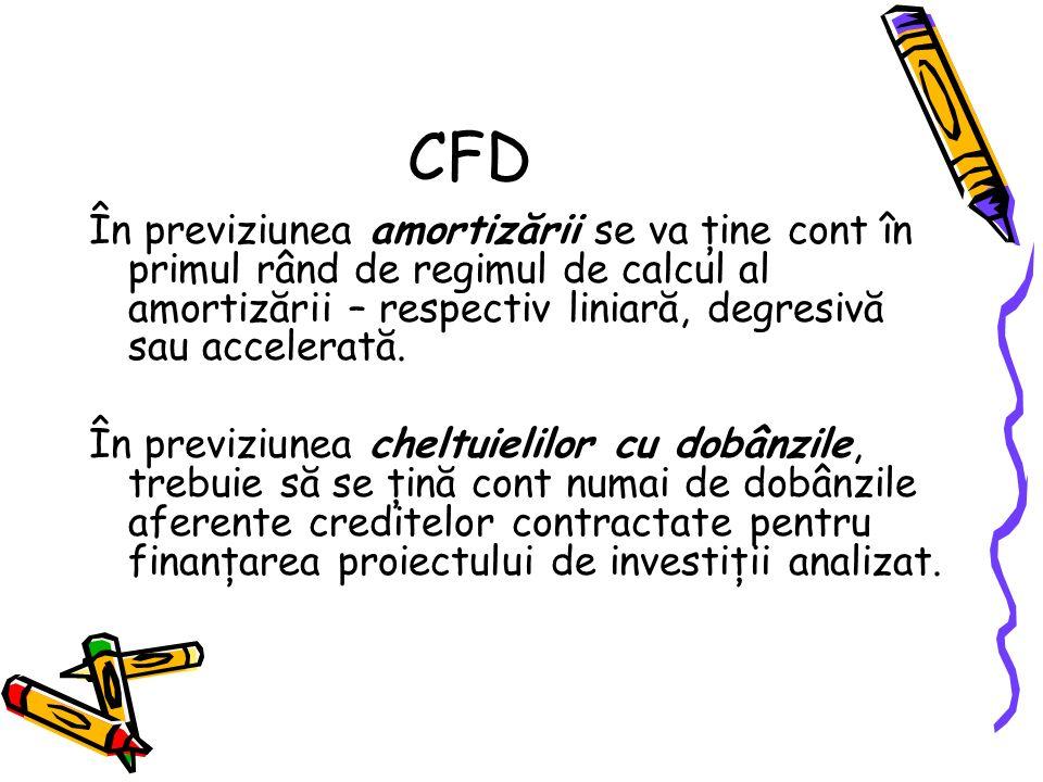 CFD În previziunea amortizării se va ţine cont în primul rând de regimul de calcul al amortizării – respectiv liniară, degresivă sau accelerată.