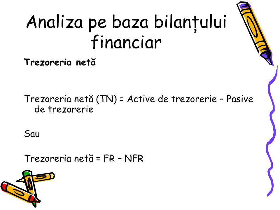 Trezoreria netă Trezoreria netă (TN) = Active de trezorerie – Pasive de trezorerie Sau Trezoreria netă = FR – NFR Analiza pe baza bilanţului financiar