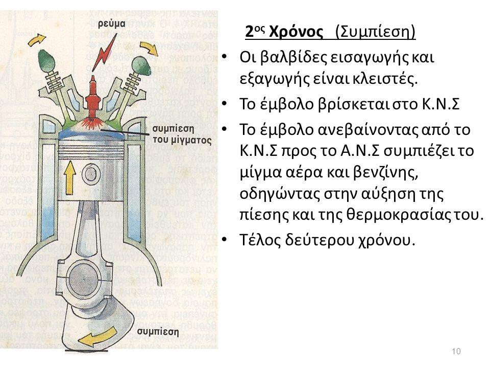 2 ος Χρόνος (Συμπίεση) Οι βαλβίδες εισαγωγής και εξαγωγής είναι κλειστές. Το έμβολο βρίσκεται στο Κ.Ν.Σ Το έμβολο ανεβαίνοντας από το Κ.Ν.Σ προς το Α.