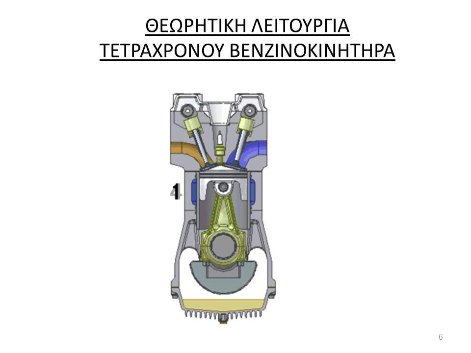 Με τον όρο λειτουργία εννοούμε το σύνολο των μεταβολών της εργαζόμενης ουσίας (βενζίνης) που πραγματοποιούνται μέσα στον κύλινδρο της μηχανής κατά τη διάρκεια ενός πλήρους κύκλου.