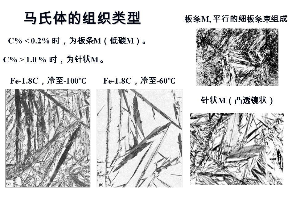 马氏体的组织类型 C% < 0.2% 时,为板条 M (低碳 M )。 C% > 1.0 % 时,为针状 M 。 Fe-1.8C ,冷至 -100 ℃ Fe-1.8C ,冷至 -60 ℃ 板条 M, 平行的细板条束组成 针状 M (凸透镜状)