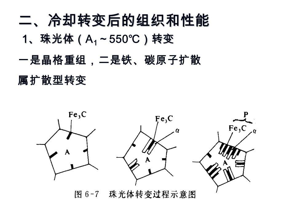 二、冷却转变后的组织和性能 1 、珠光体()转变 二、冷却转变后的组织和性能 1 、珠光体( A 1 ~ 550 ℃)转变 一是晶格重组,二是铁、碳原子扩散 属扩散型转变