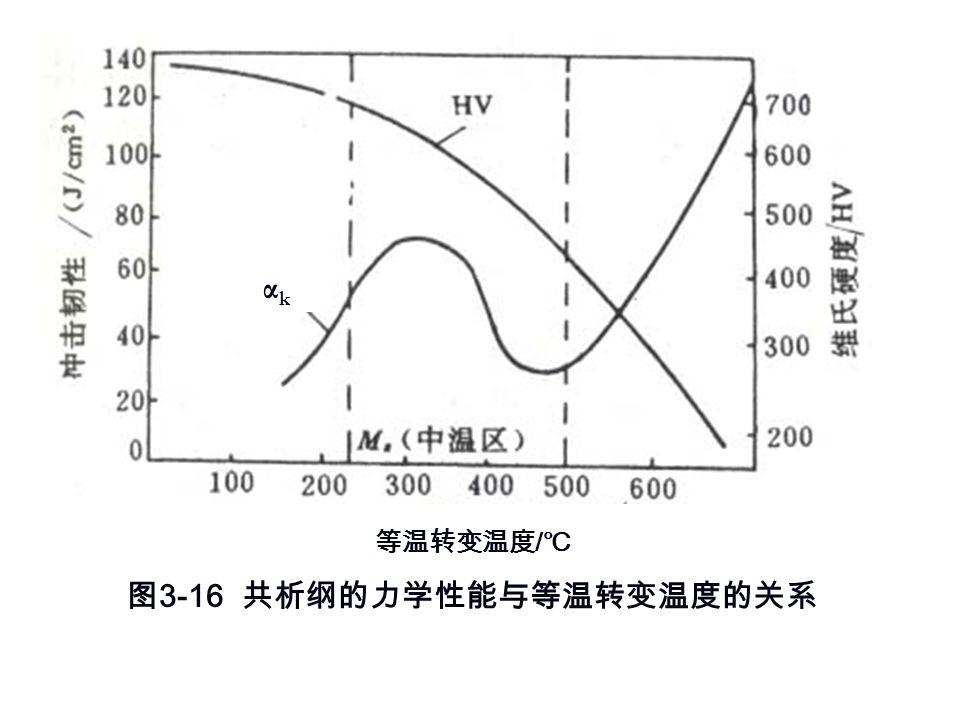 等温转变温度 / ℃ 图 3-16 共析纲的力学性能与等温转变温度的关系 αkαk