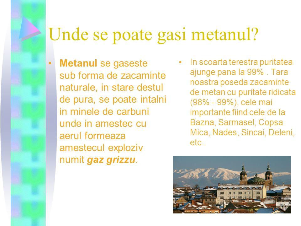 Unde se poate gasi metanul.