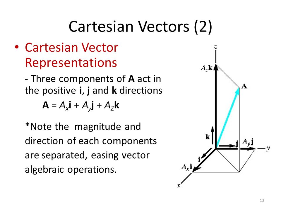 Cartesian Vector Representations - Three components of A act in the positive i, j and k directions A = A x i + A y j + A Z k *Note the magnitude and d
