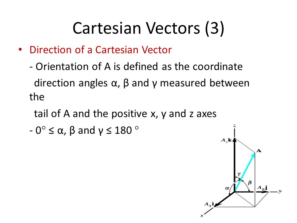 Direction of a Cartesian Vector - Orientation of A is defined as the coordinate direction angles α, β and γ measured between the tail of A and the pos