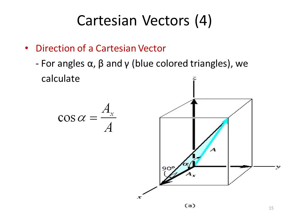 Direction of a Cartesian Vector - For angles α, β and γ (blue colored triangles), we calculate the direction cosines of A Cartesian Vectors (4) 15