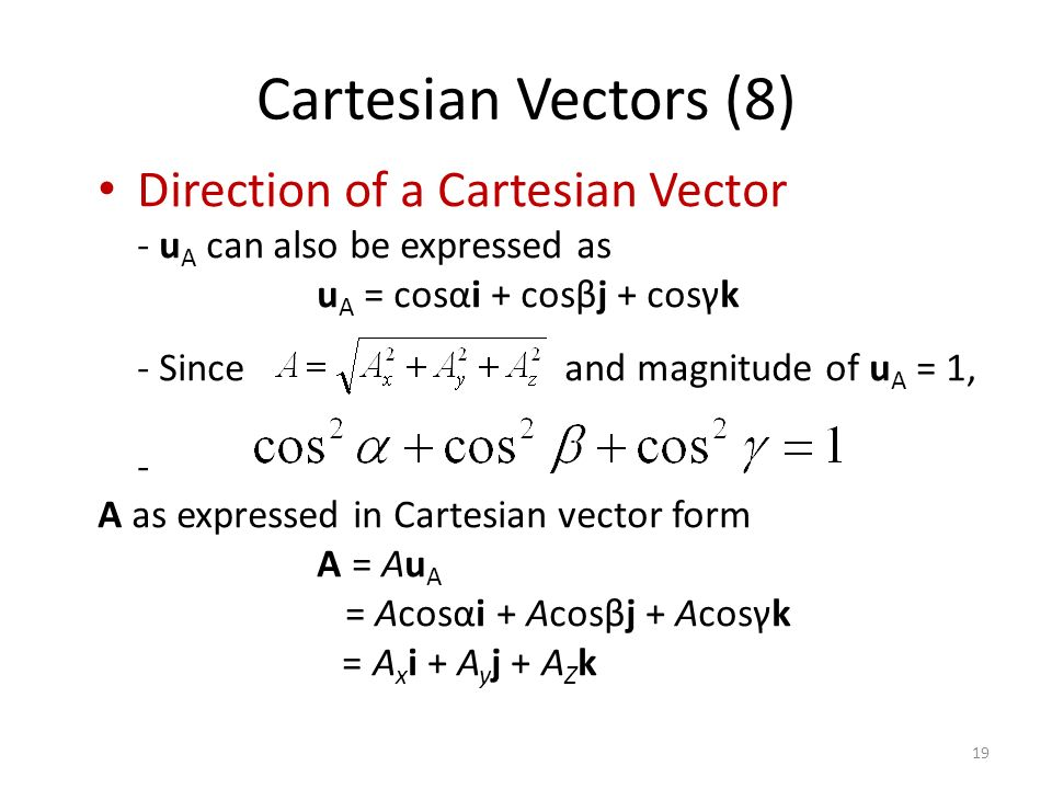Direction of a Cartesian Vector - u A can also be expressed as u A = cosαi + cosβj + cosγk - Since and magnitude of u A = 1, - A as expressed in Carte