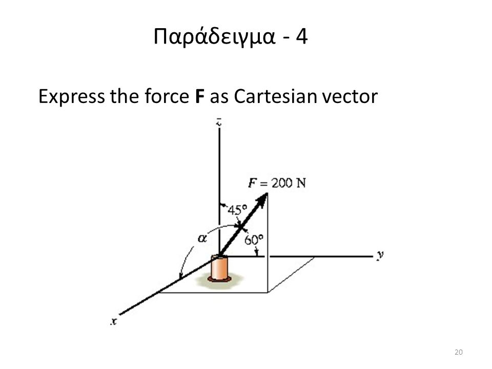 Express the force F as Cartesian vector Παράδειγμα - 4 20