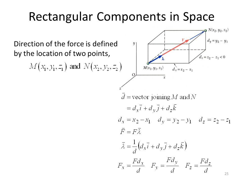 Rectangular Components in Space Direction of the force is defined by the location of two points, 25