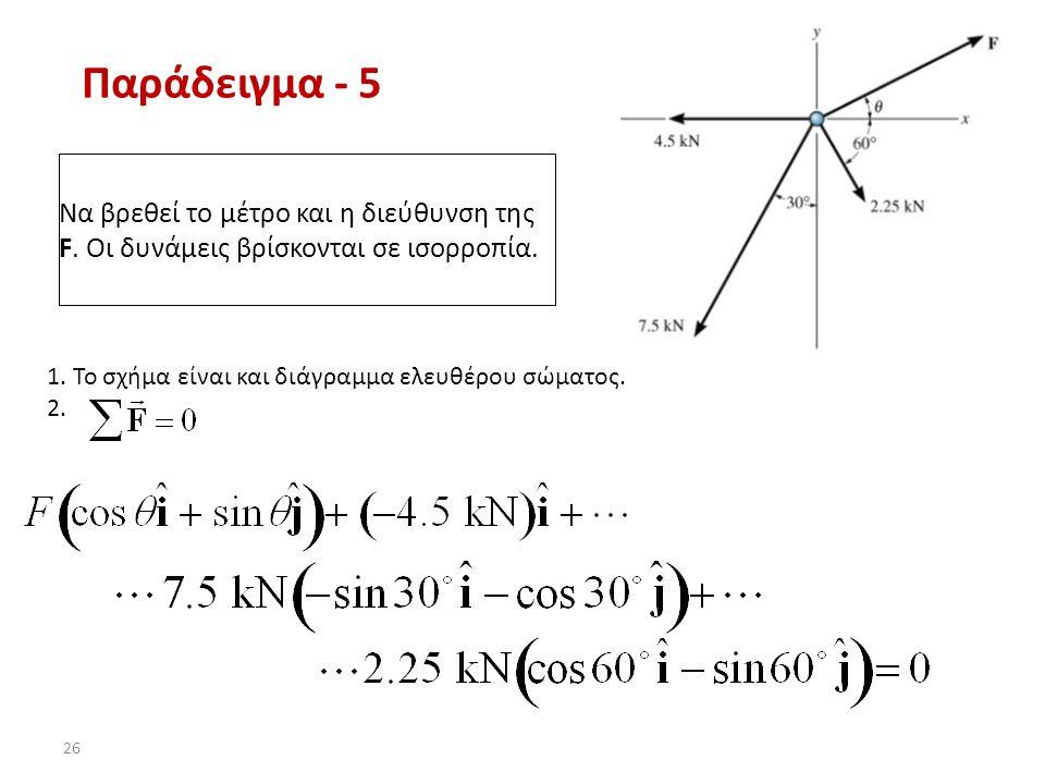 26 Να βρεθεί το μέτρο και η διεύθυνση της F. Οι δυνάμεις βρίσκονται σε ισορροπία. 1. Το σχήμα είναι και διάγραμμα ελευθέρου σώματος. 2. Παράδειγμα - 5