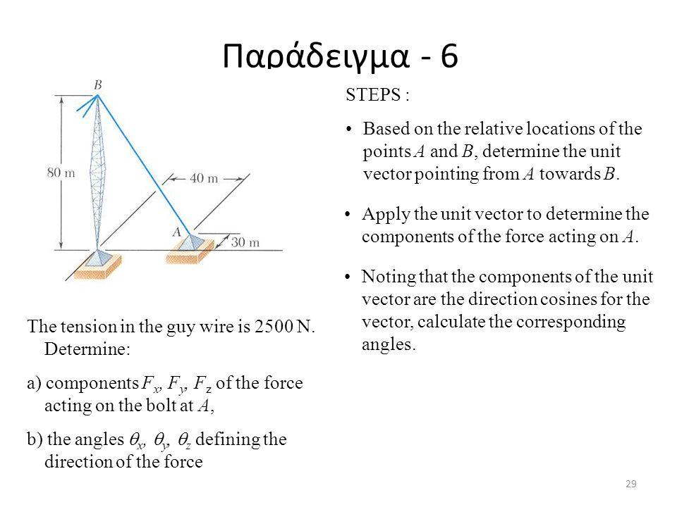 Παράδειγμα - 6 The tension in the guy wire is 2500 N. Determine: a) components F x, F y, F z of the force acting on the bolt at A, b) the angles  x,