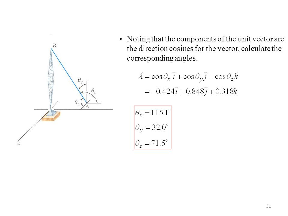 Noting that the components of the unit vector are the direction cosines for the vector, calculate the corresponding angles. 31